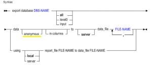 Syntax des MaxL Befehls