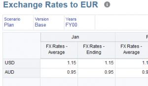 Wechselkurse in Formular