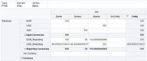Formular mit Eingabe Daten und berechnete Reporting Currencies