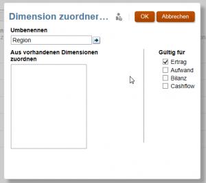 Zuordnung der Dimensionen
